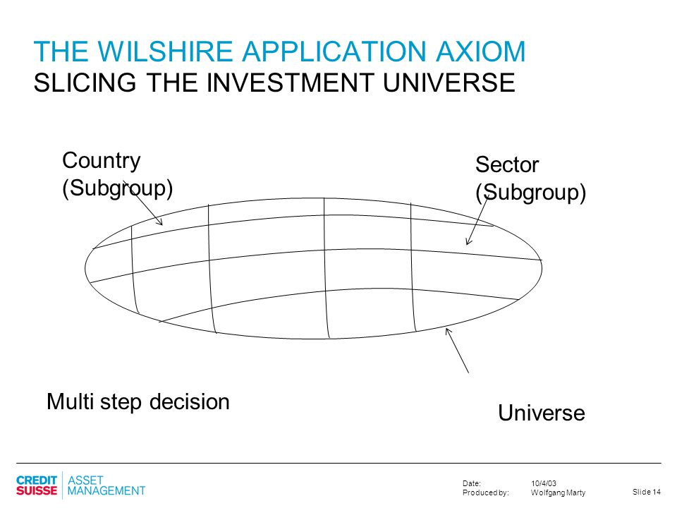 THE WILSHIRE APPLICATION AXIOM SLICING THE INVESTMENT UNIVERSE