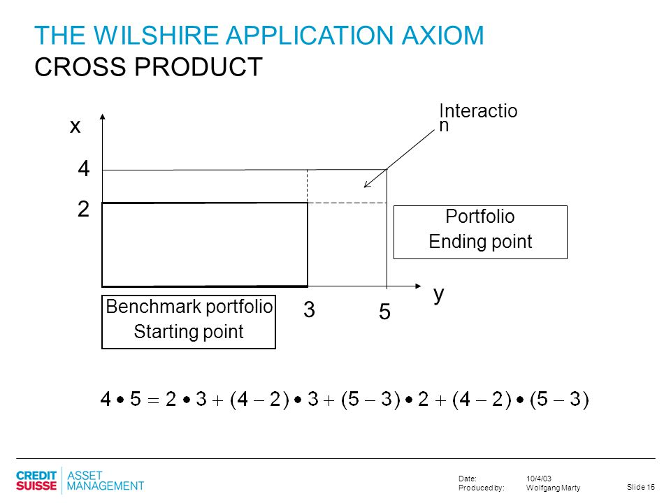 THE WILSHIRE APPLICATION AXIOM CROSS PRODUCT