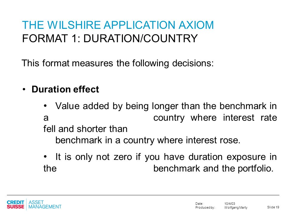 THE WILSHIRE APPLICATION AXIOM FORMAT 1: DURATION/COUNTRY