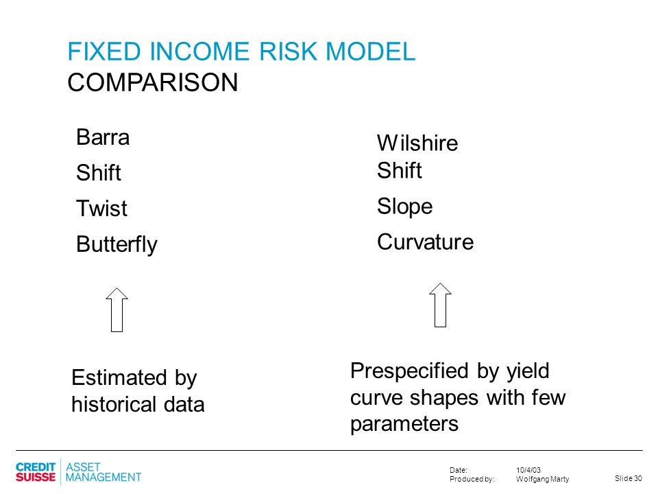 FIXED INCOME RISK MODEL COMPARISON