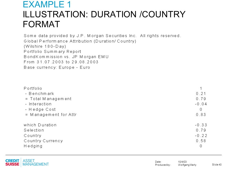 EXAMPLE 1 ILLUSTRATION: DURATION /COUNTRY FORMAT