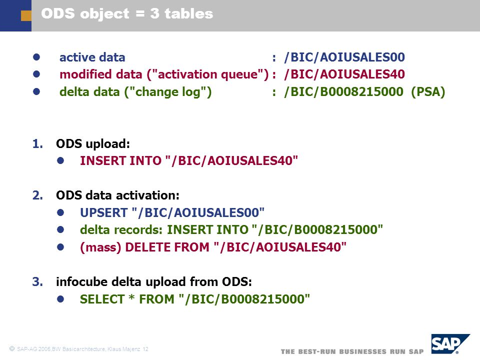 ODS object = 3 tables active data : /BIC/AOIUSALES00