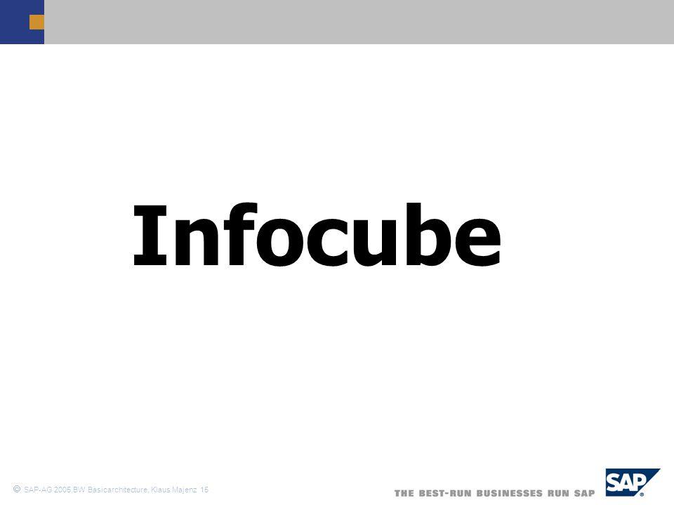 Infocube