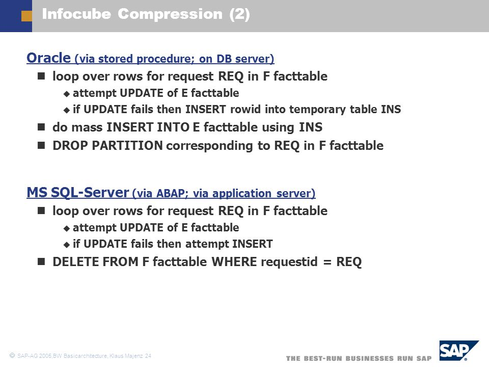 Infocube Compression (2)