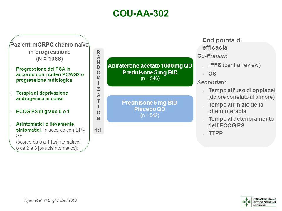Abiraterone acetato 1000 mg QD Pazienti mCRPC chemo-naïve
