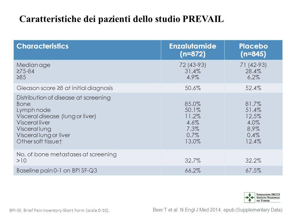 Caratteristiche dei pazienti dello studio PREVAIL