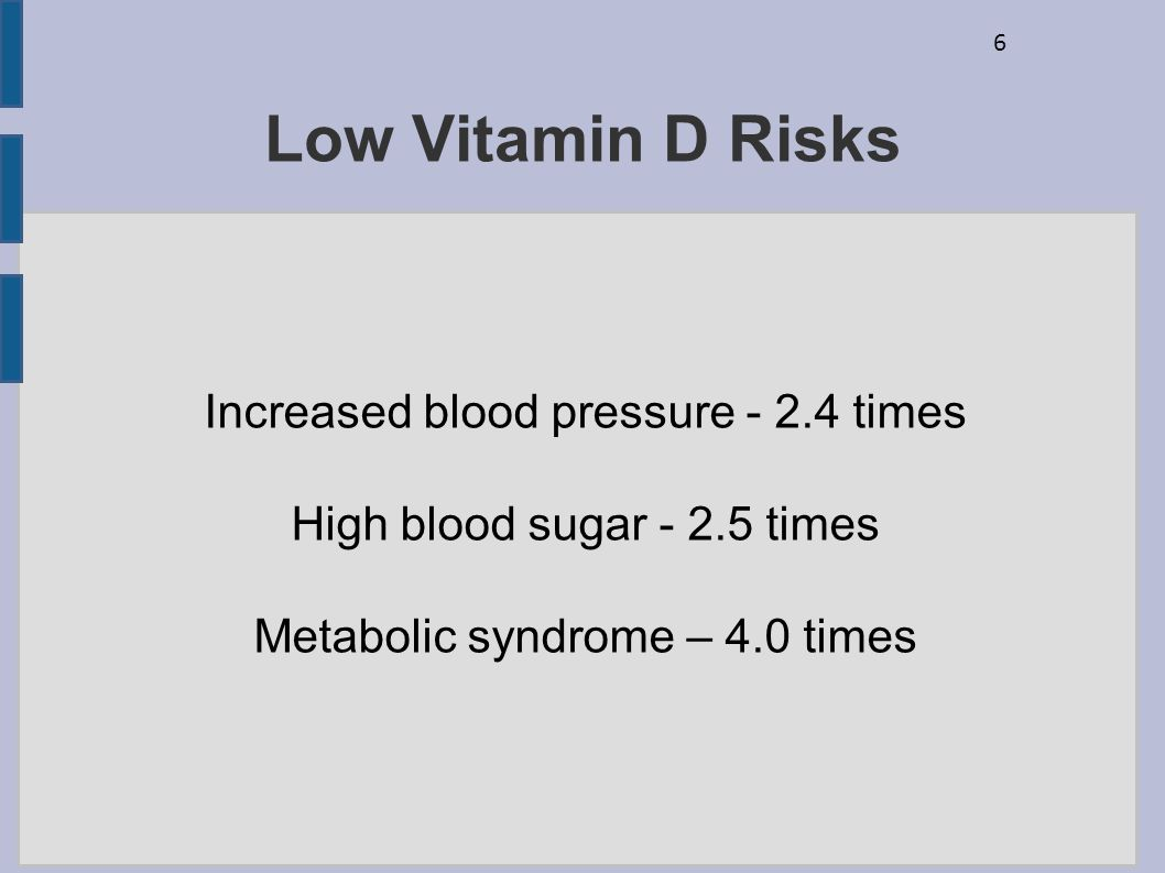 Low Vitamin D Risks Increased blood pressure - 2.4 times