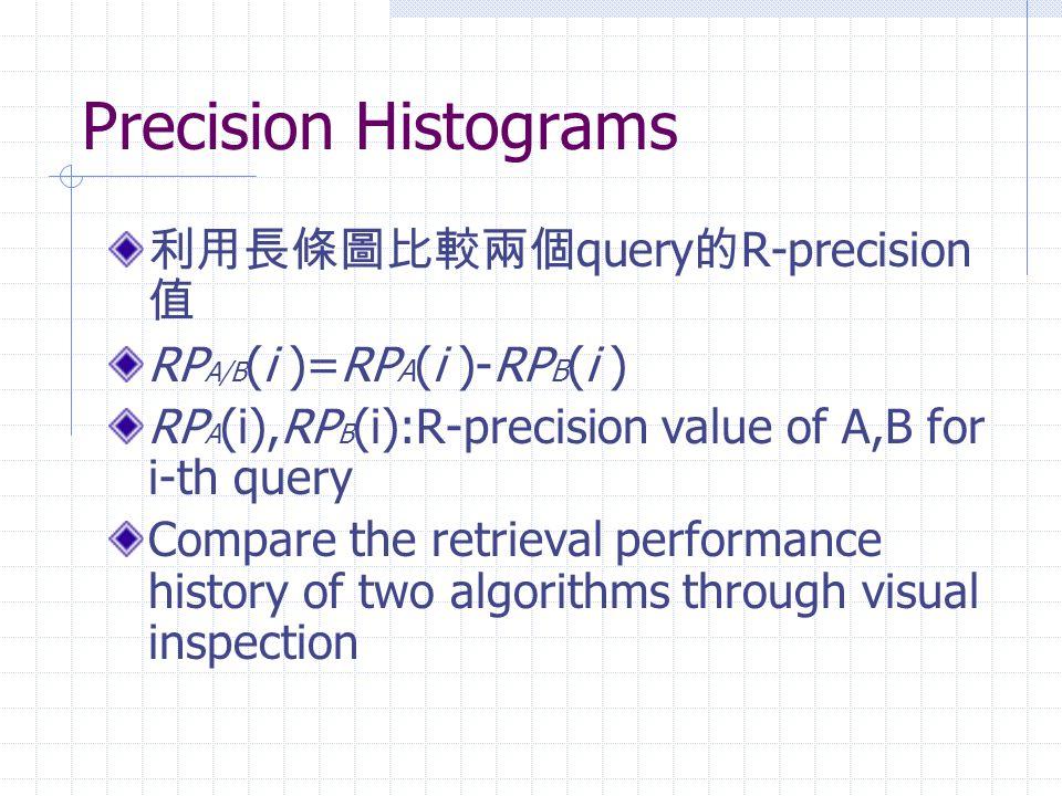 Precision Histograms 利用長條圖比較兩個query的R-precision值
