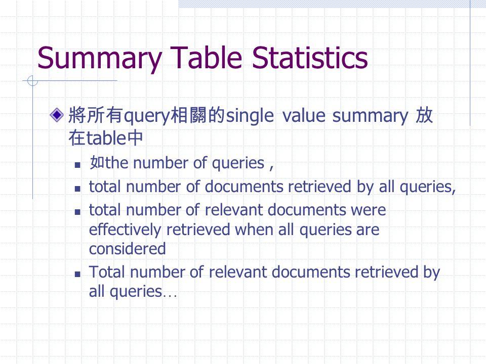 Summary Table Statistics