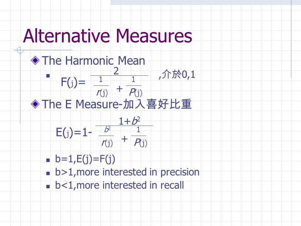 Alternative Measures The Harmonic Mean The E Measure-加入喜好比重 F(j)=