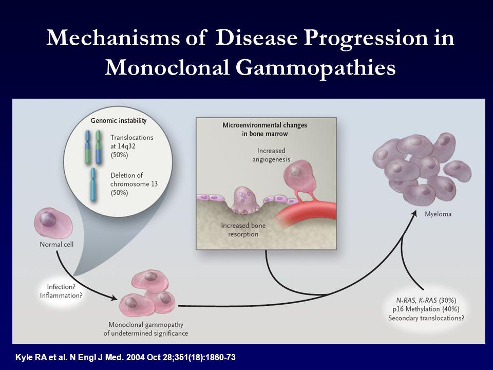 Mechanisms of Disease Progression in Monoclonal Gammopathies