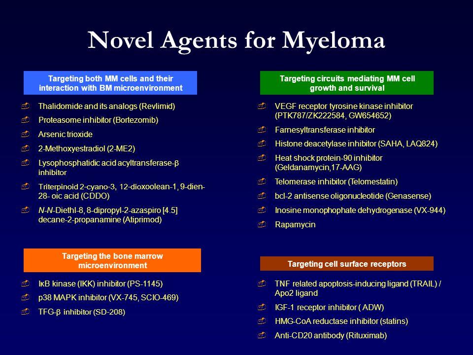 Novel Agents for Myeloma