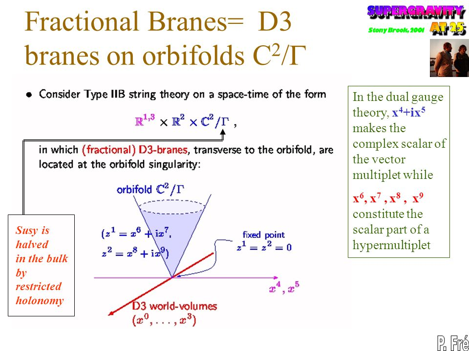 Fractional Branes= D3 branes on orbifolds C2/G