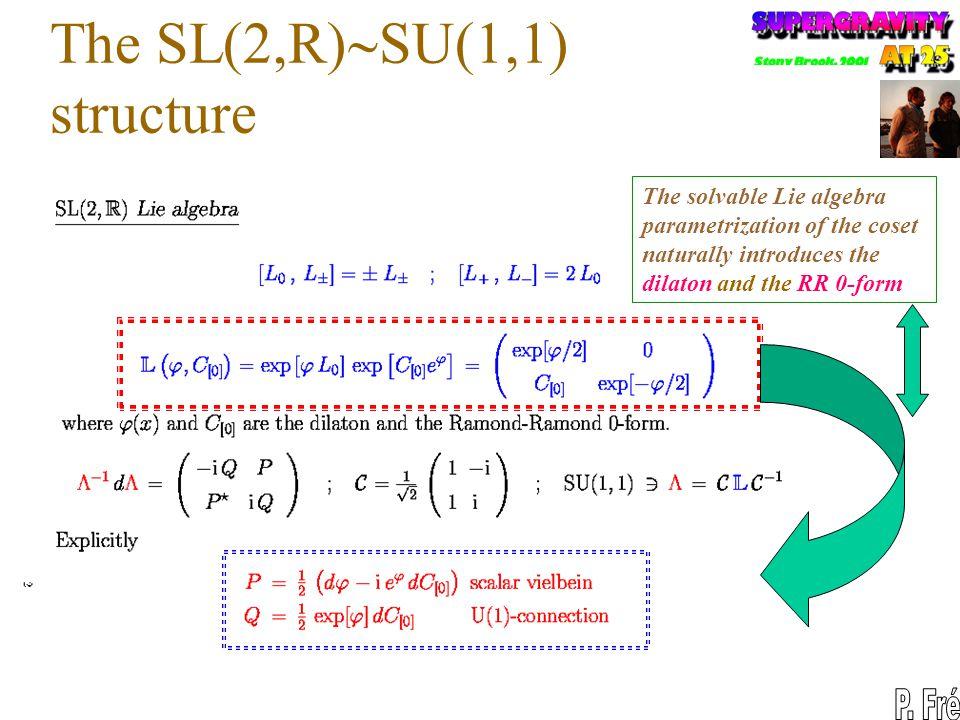The SL(2,R)~SU(1,1) structure