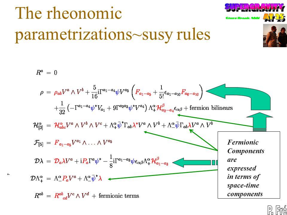 The rheonomic parametrizations~susy rules
