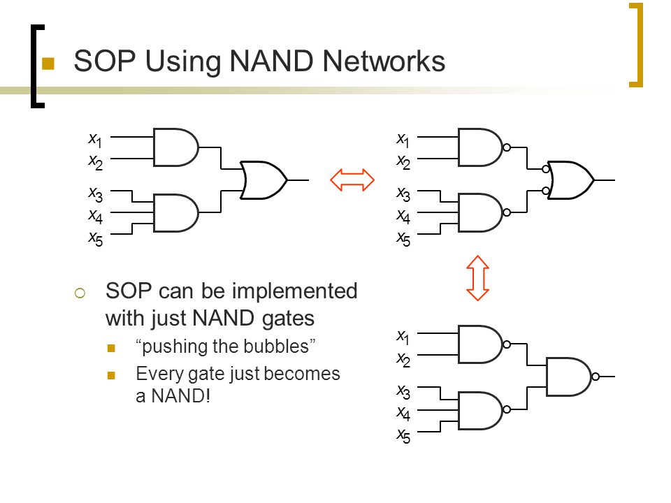 SOP Using NAND Networks