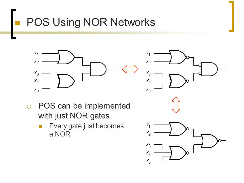 POS Using NOR Networks POS can be implemented with just NOR gates