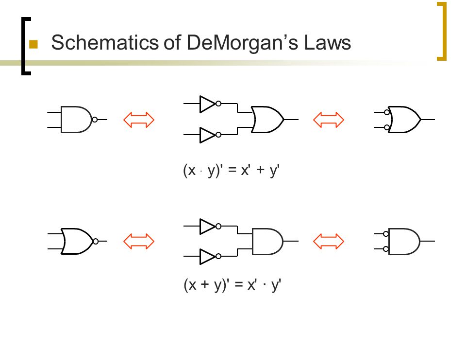 Schematics of DeMorgan's Laws