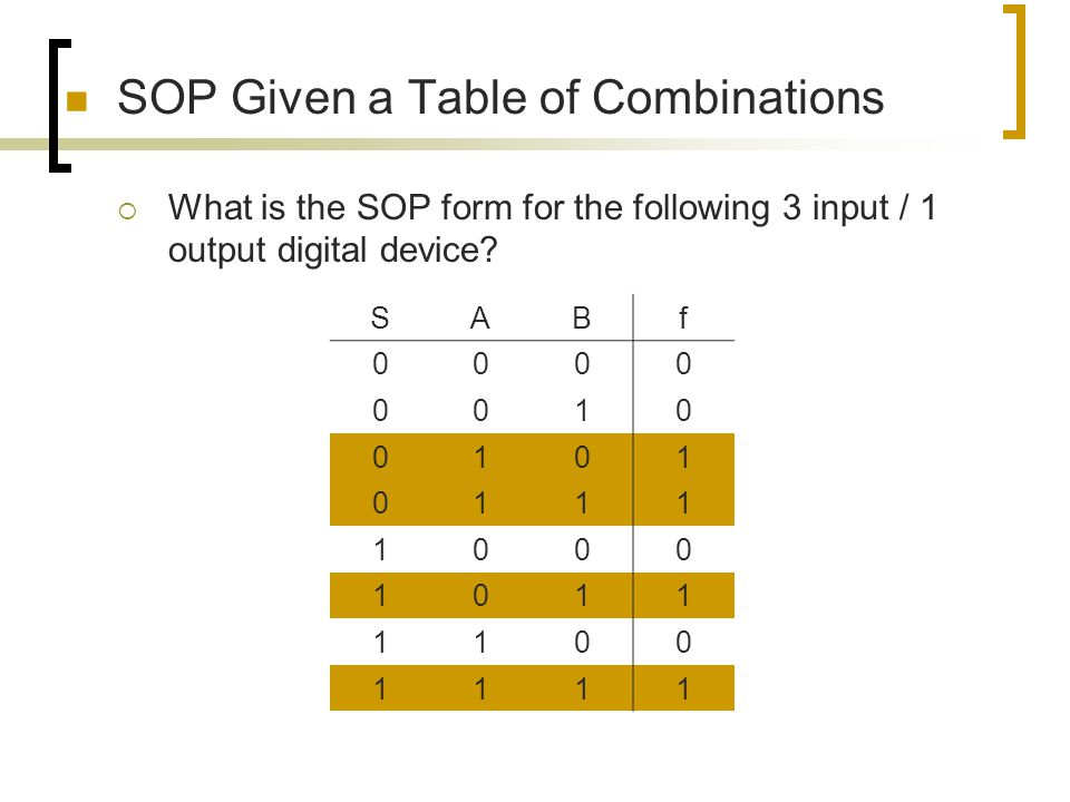 SOP Given a Table of Combinations