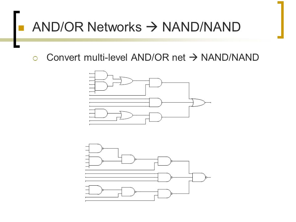 AND/OR Networks  NAND/NAND