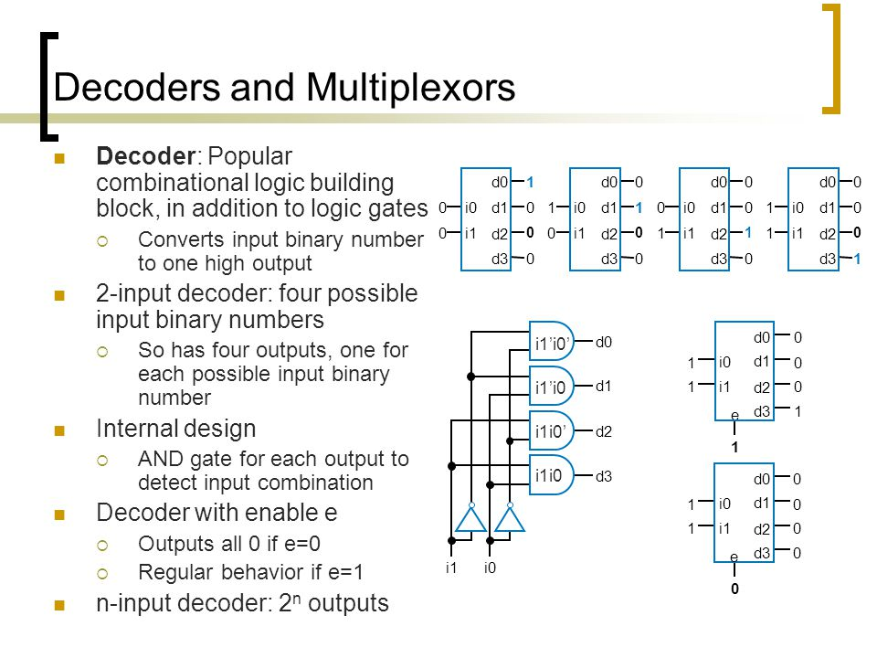 Decoders and Multiplexors