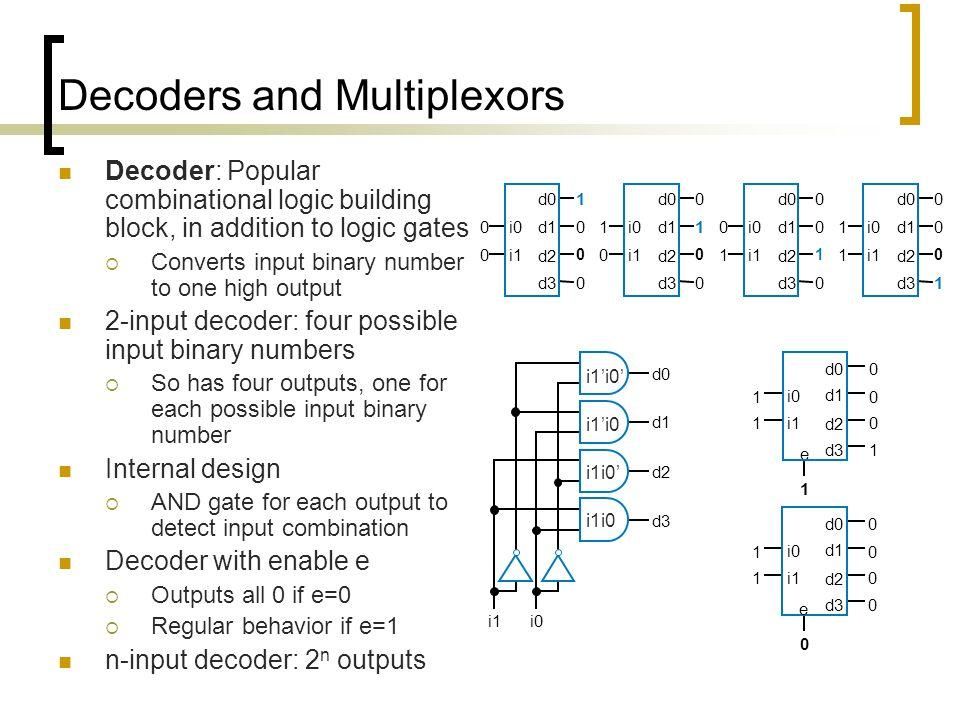 Decoders and Multiplexors