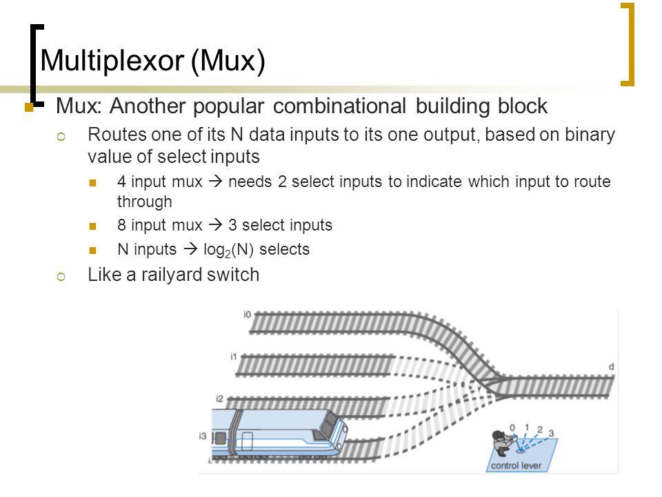 Multiplexor (Mux) Mux: Another popular combinational building block