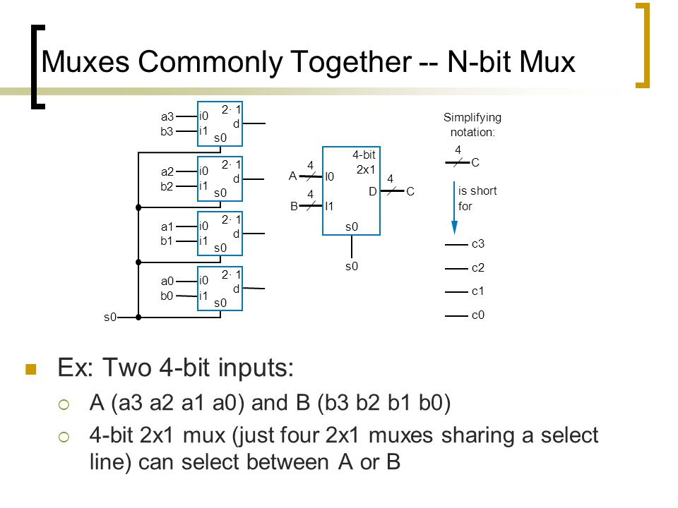 Muxes Commonly Together -- N-bit Mux