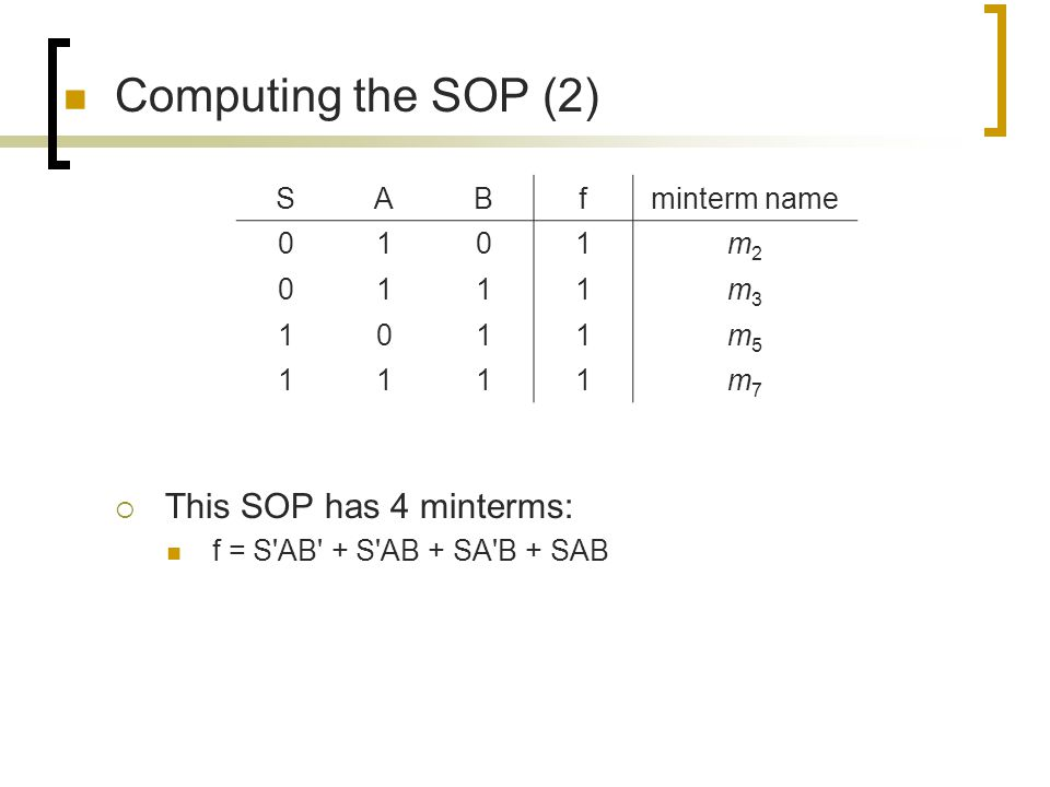 Computing the SOP (2) This SOP has 4 minterms: