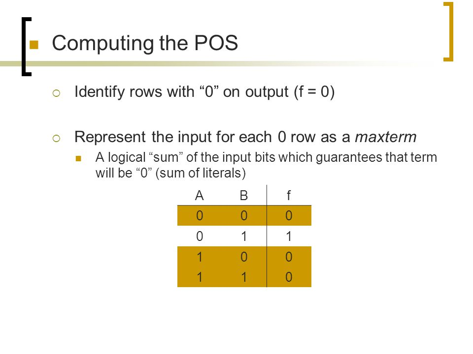 Computing the POS Identify rows with 0 on output (f = 0)