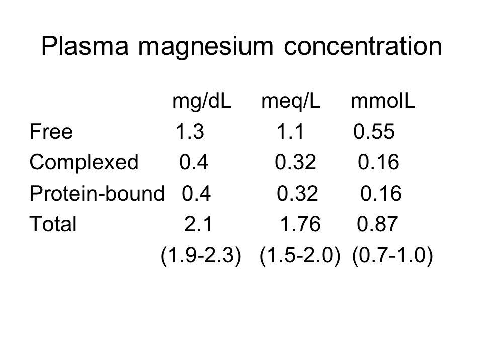 Plasma magnesium concentration