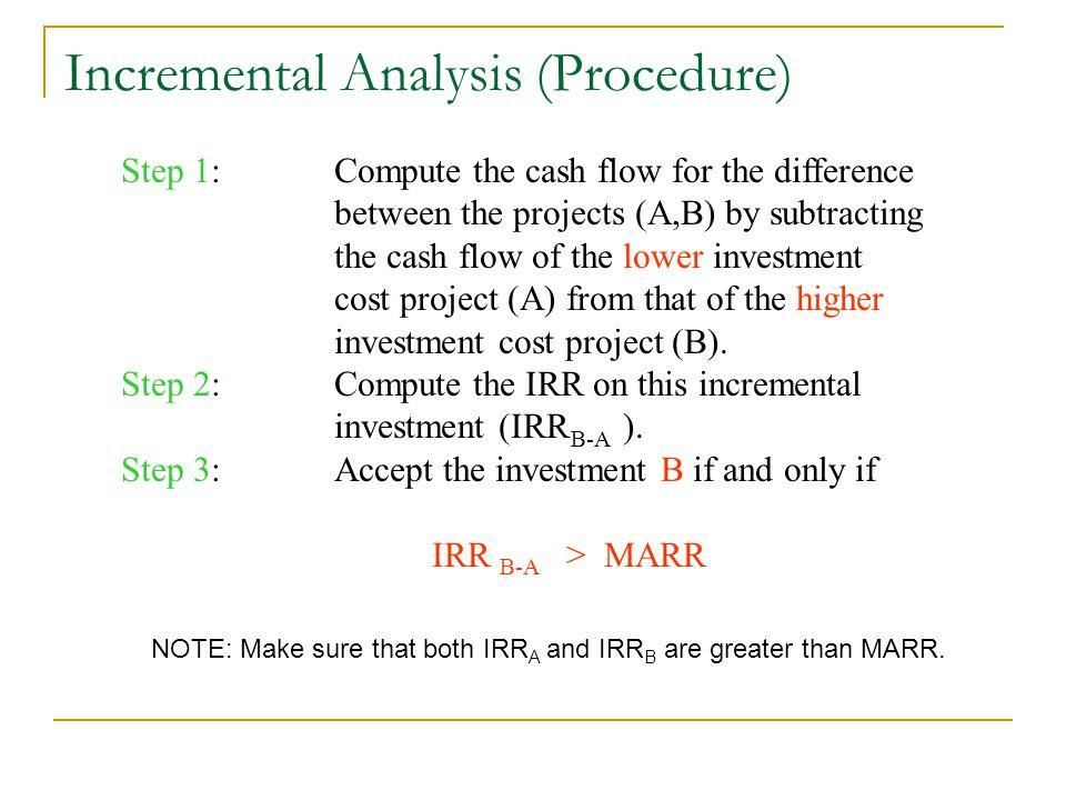 Incremental Analysis (Procedure)