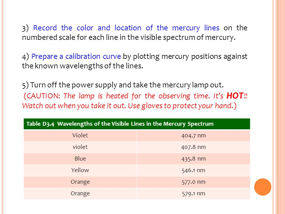 5) Turn off the power supply and take the mercury lamp out.