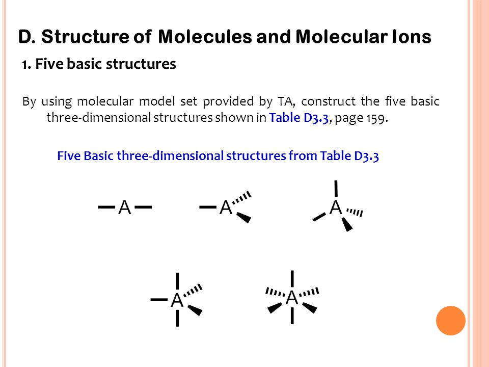 D. Structure of Molecules and Molecular Ions