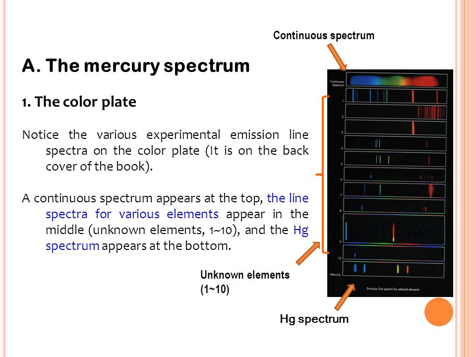 A. The mercury spectrum 1. The color plate Clay triangle Bunsen burner