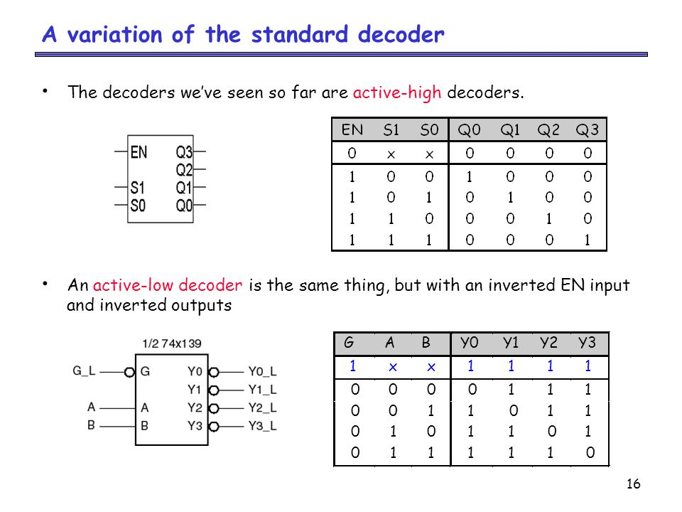 A variation of the standard decoder