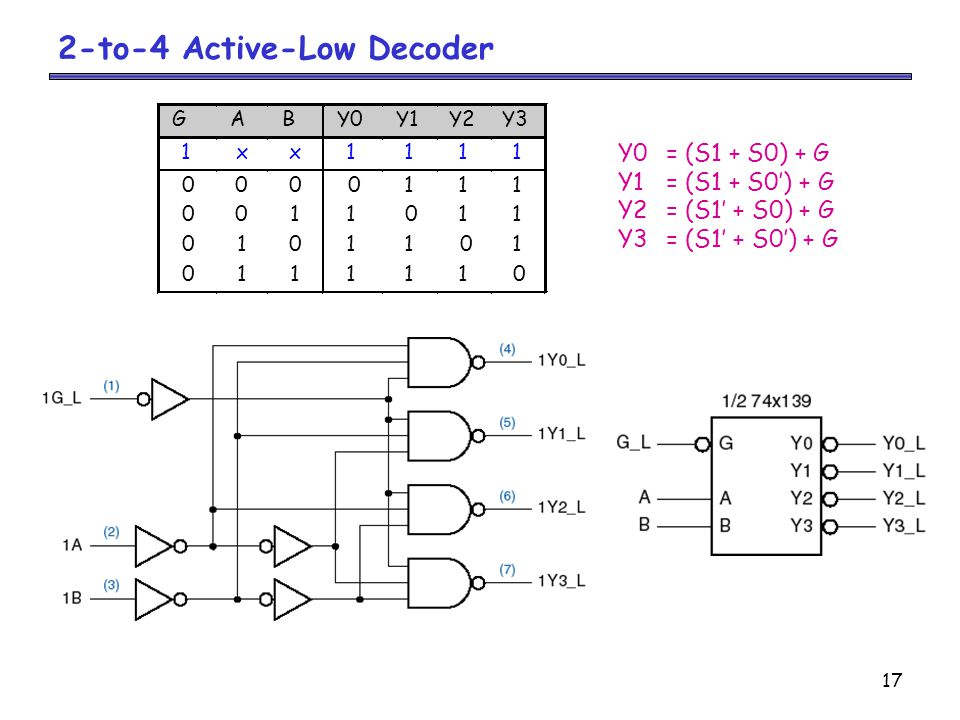 2-to-4 Active-Low Decoder