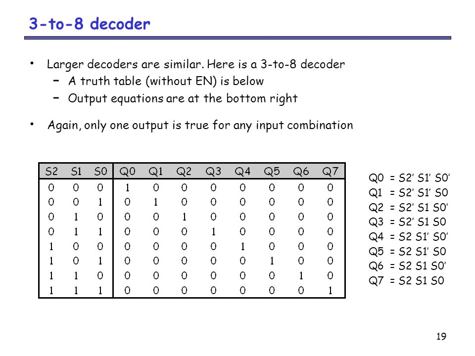 3-to-8 decoder Larger decoders are similar. Here is a 3-to-8 decoder