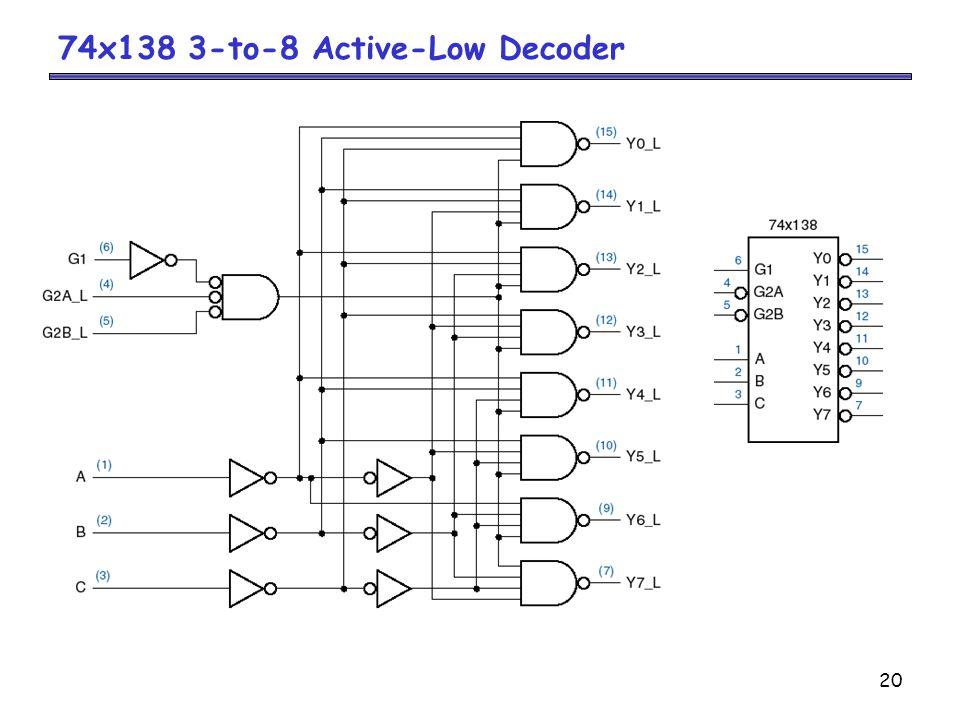 74x138 3-to-8 Active-Low Decoder