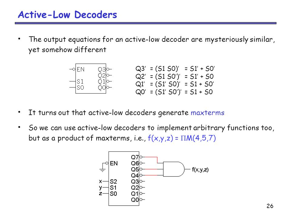 Active-Low Decoders The output equations for an active-low decoder are mysteriously similar, yet somehow different.