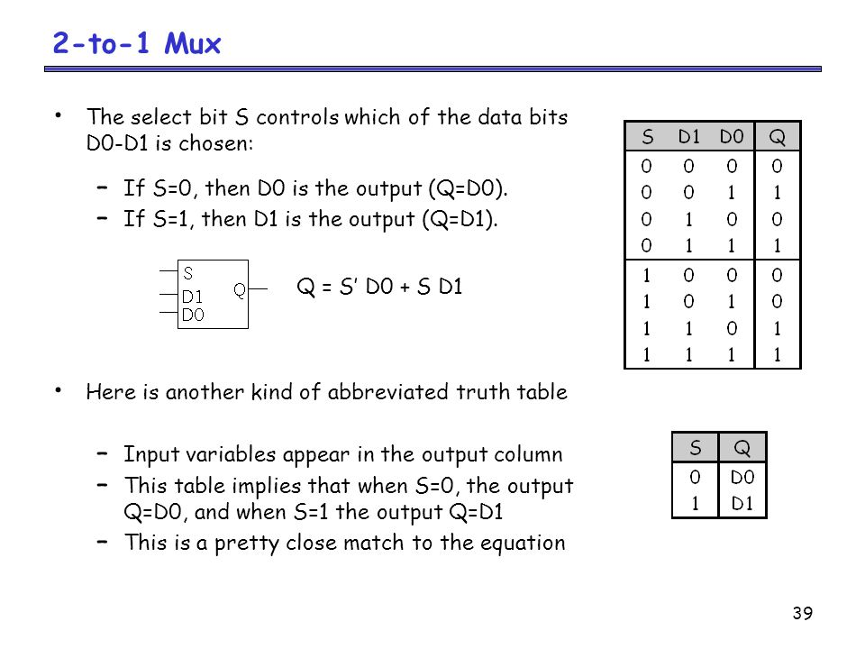 2-to-1 Mux The select bit S controls which of the data bits D0-D1 is chosen: If S=0, then D0 is the output (Q=D0).