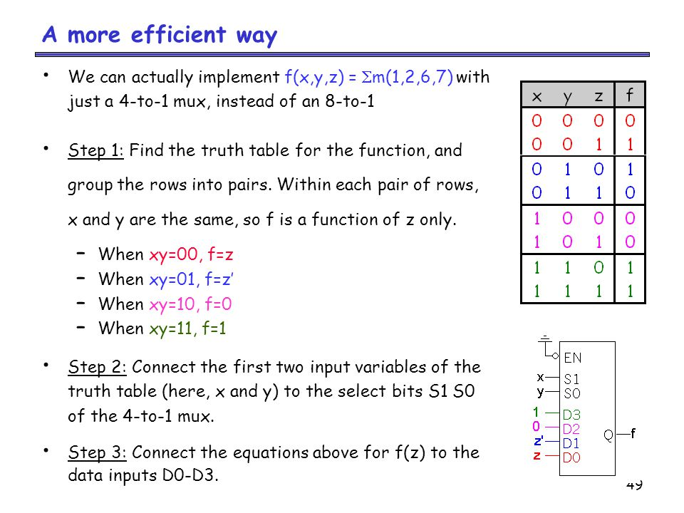 A more efficient way We can actually implement f(x,y,z) = m(1,2,6,7) with. just a 4-to-1 mux, instead of an 8-to-1.