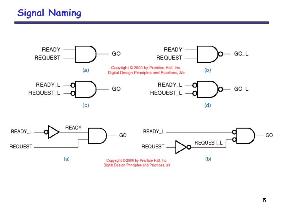 Signal Naming