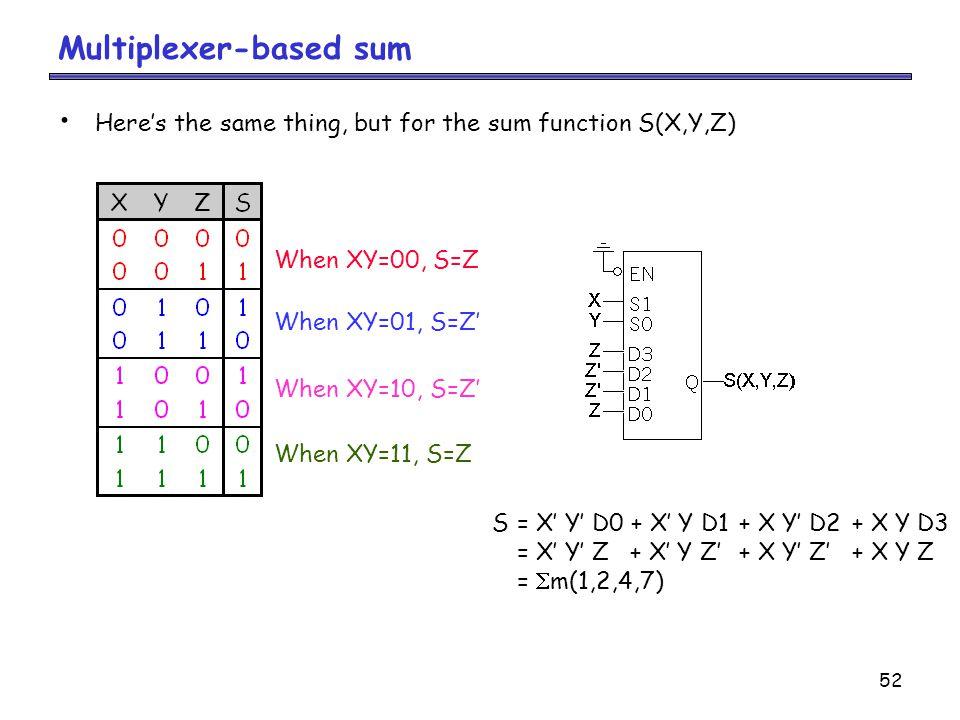 Multiplexer-based sum