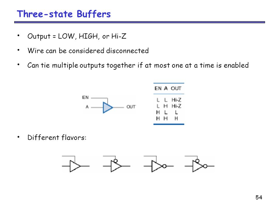 Three-state Buffers Output = LOW, HIGH, or Hi-Z