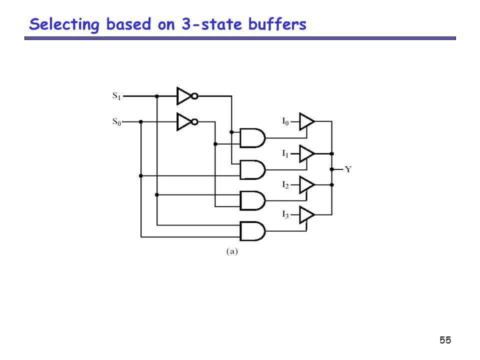 Selecting based on 3-state buffers