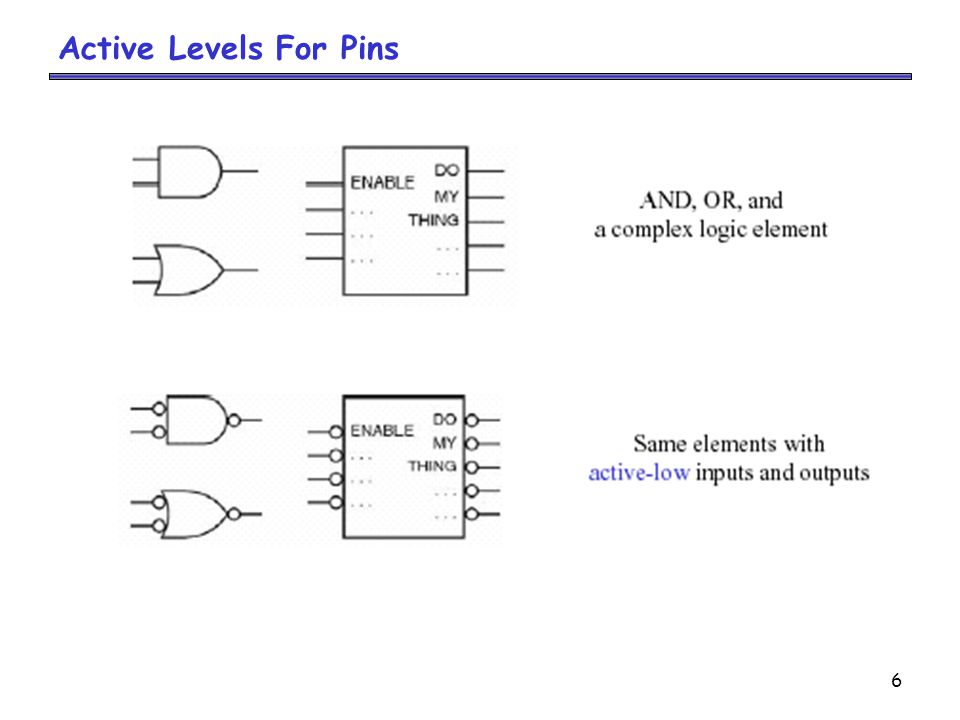 Active Levels For Pins