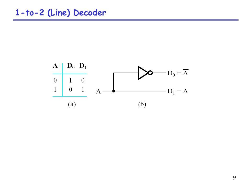 1-to-2 (Line) Decoder