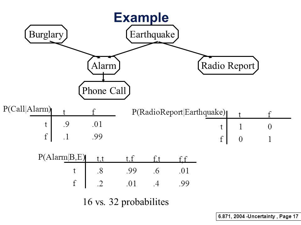 Example Burglary Earthquake Alarm Radio Report Phone Call