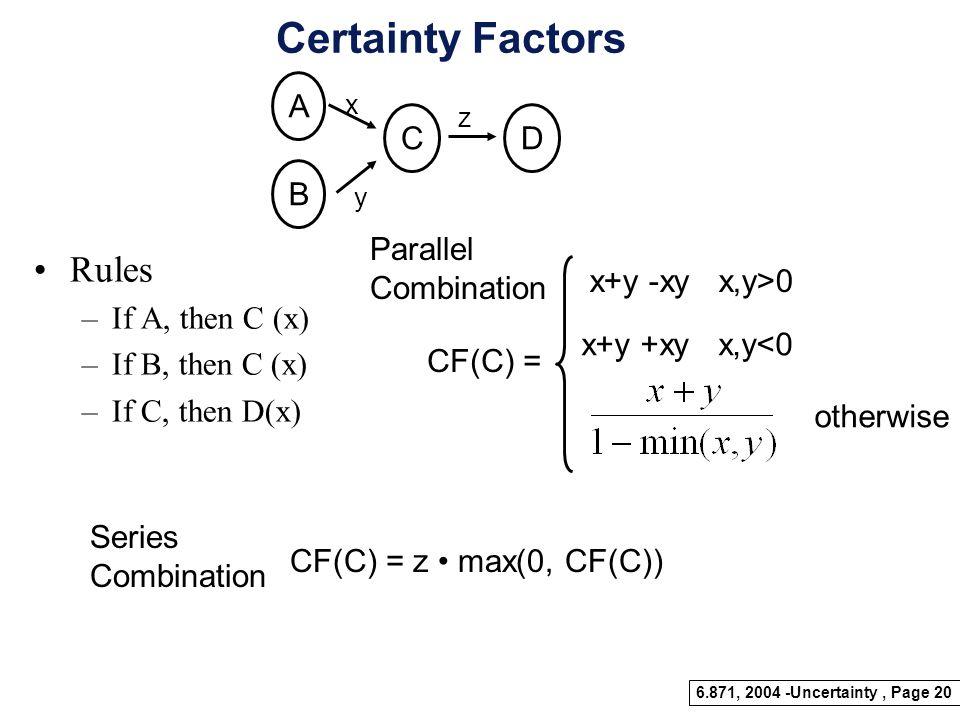 Certainty Factors Rules A C D B Parallel Combination If A, then C (x)